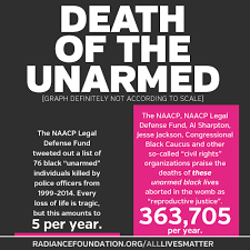 Death of the Unarmed-Abortion