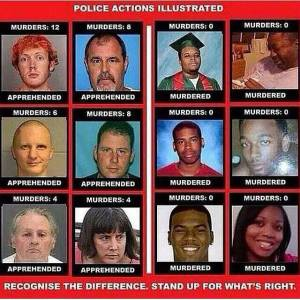 Police Actions Illustrated